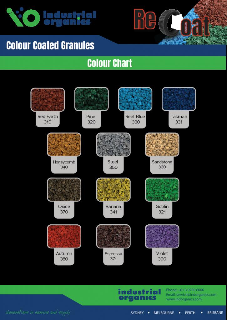 ReCoat colour chart